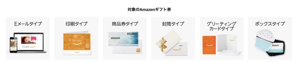 【節約ネタ】amazonギフト券を購入して無料で200ポイントもらおう②