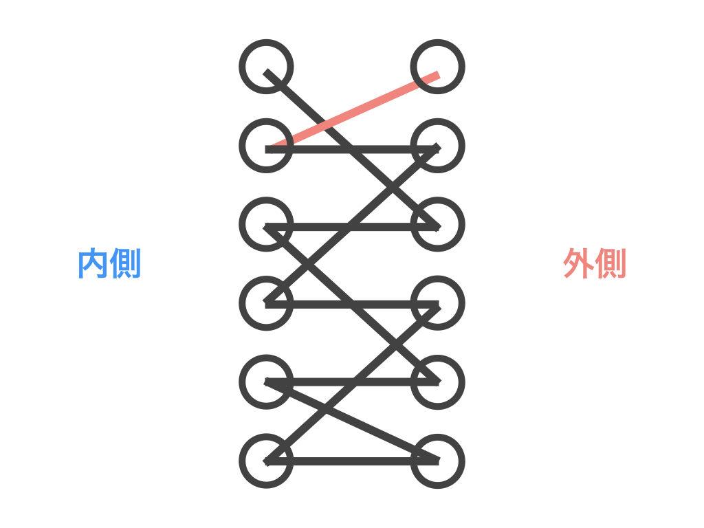 靴紐の結び方2.011