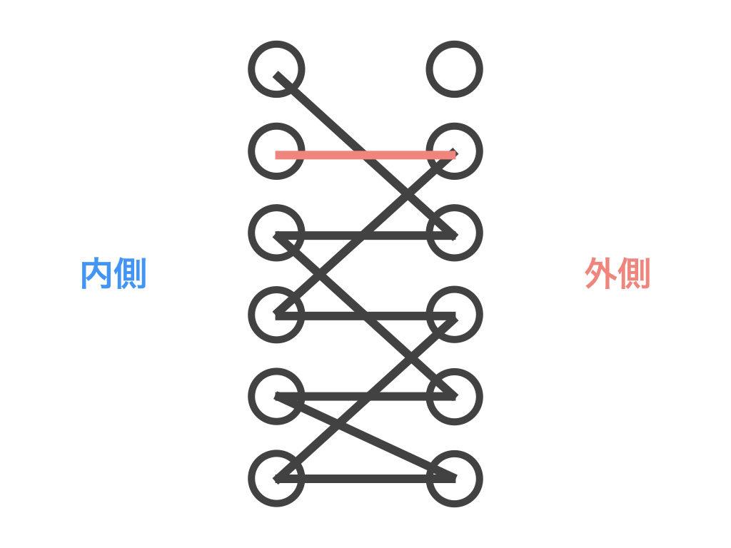 靴紐の結び方2.010