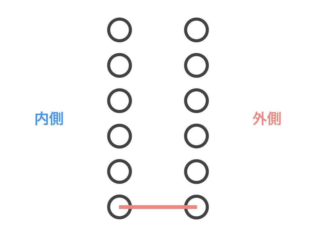 めんどくさくない靴紐の結び方2.001