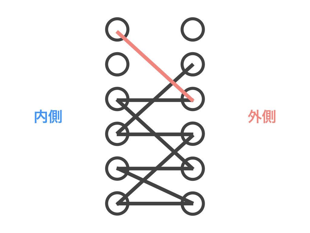 靴紐の結び方2.009