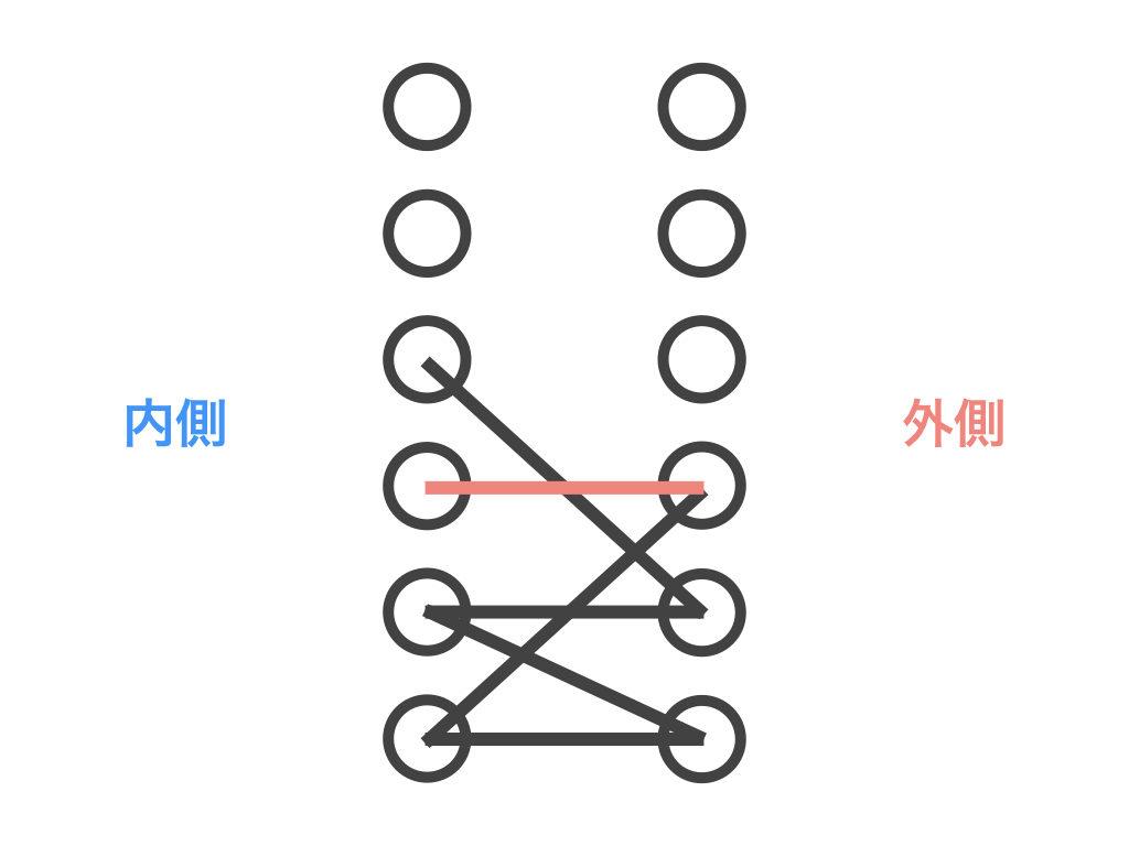 Dr.マーチンの靴紐の結び方.006