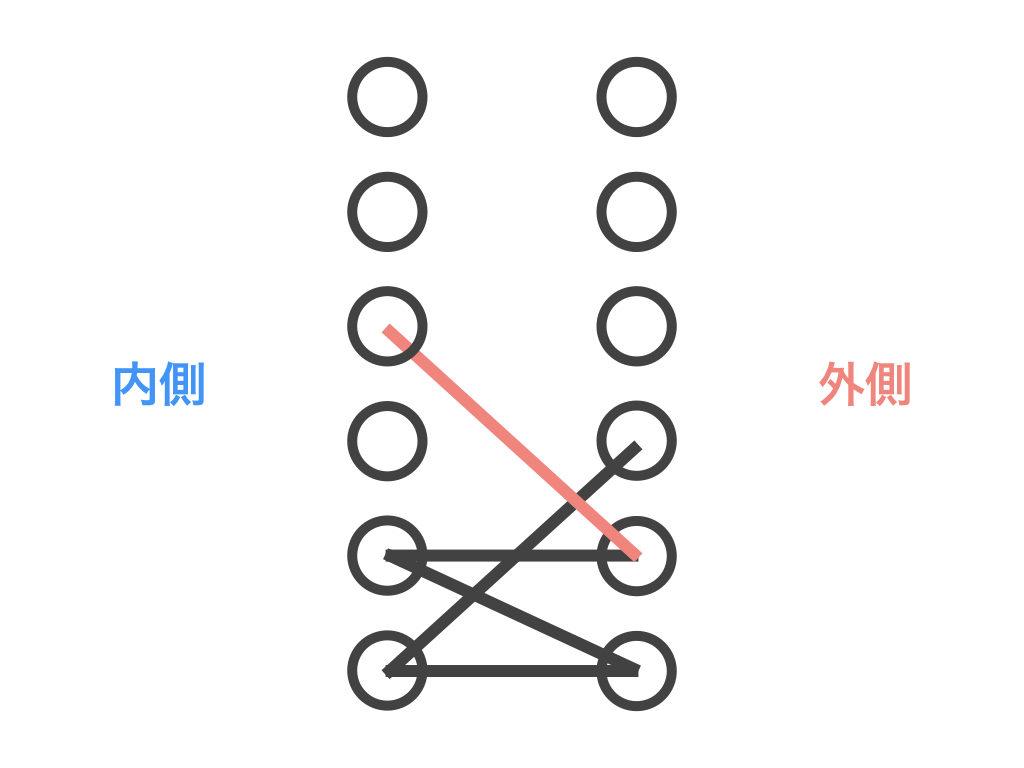 マーチンの靴紐の結び方.005