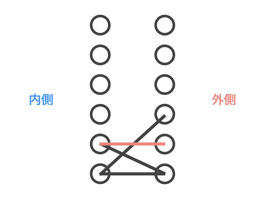 ブーツの靴紐の結び方.004